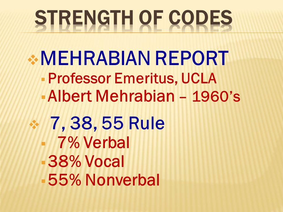  MEHRABIAN REPORT  Professor Emeritus, UCLA  Albert Mehrabian – 1960's  7, 38, 55 Rule  7% Verbal  38% Vocal  55% Nonverbal