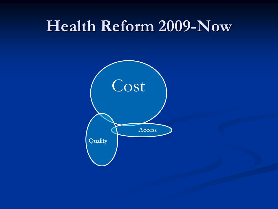Health Reform 2009-Now Cost Access Quality