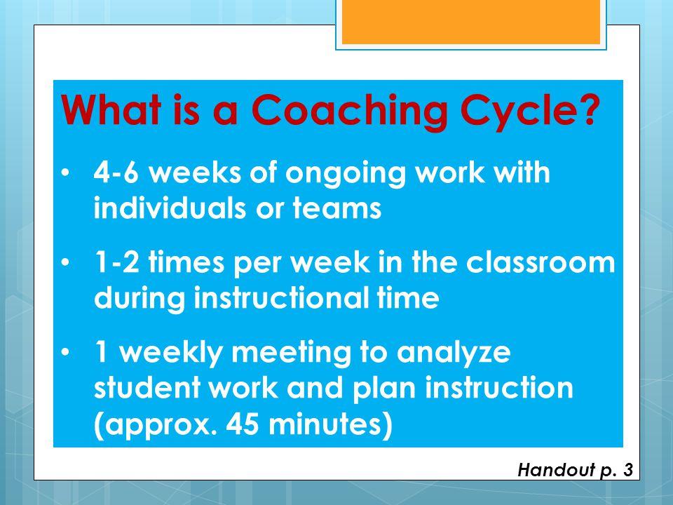 Core Practice #4: Using Effective Teaching & Coaching Practices Gradual Release Model – I Do, We Do, You Do Handout p.