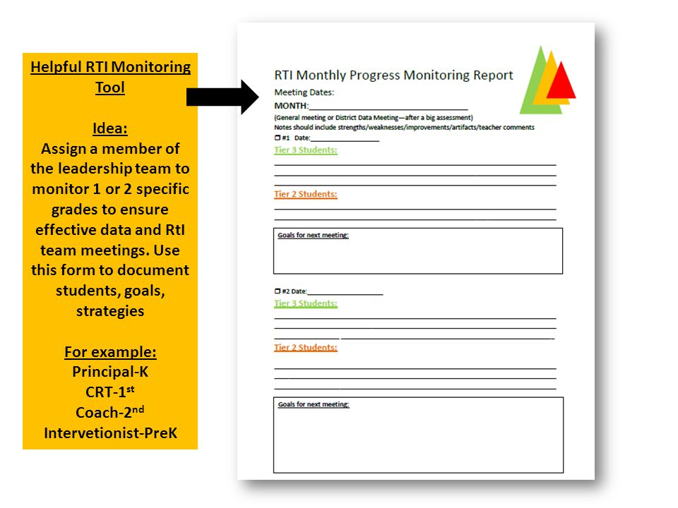 Helpful RTI Monitoring Tool Idea: Assign a member of the leadership team to monitor 1 or 2 specific grades to ensure effective data and RtI team meetings.