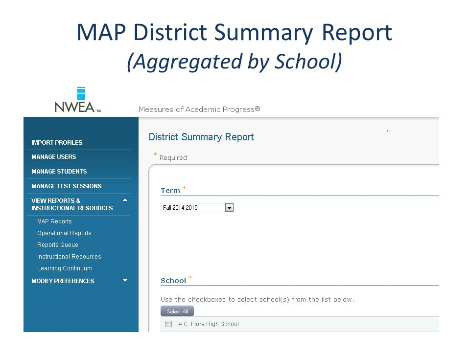 MAP District Summary Report (Aggregated by School)