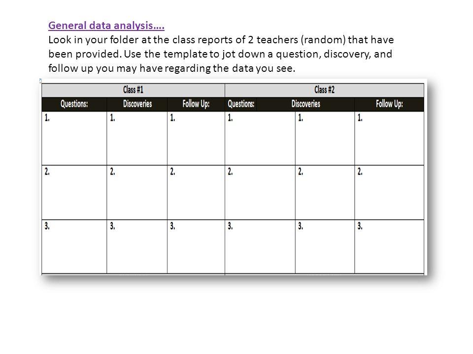 General data analysis….