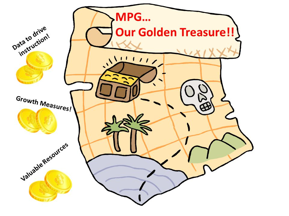 Data to drive instruction! Growth Measures! Valuable Resources MPG… Our Golden Treasure!!
