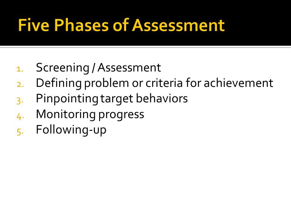 1. Screening / Assessment 2. Defining problem or criteria for achievement 3.