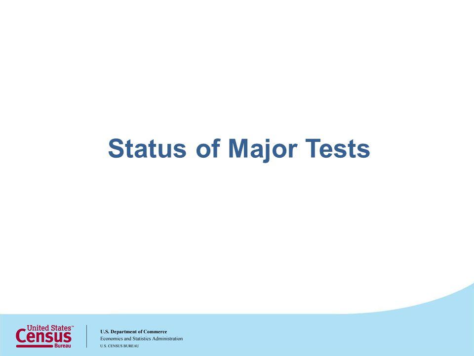 Status of Major Tests