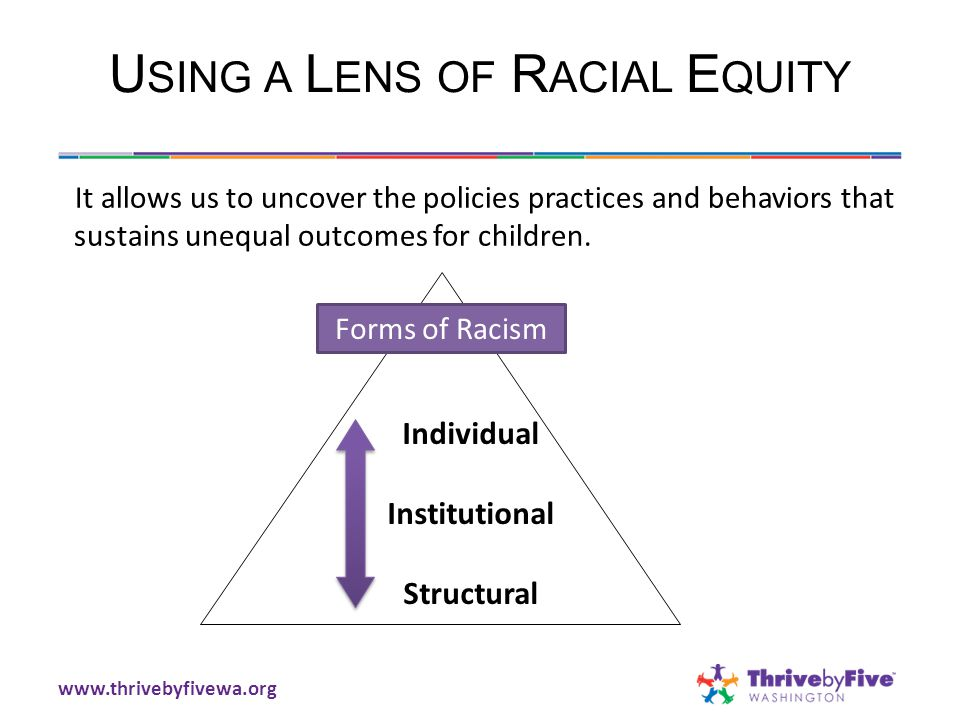 U SING A L ENS OF R ACIAL E QUITY It allows us to uncover the policies practices and behaviors that sustains unequal outcomes for children.