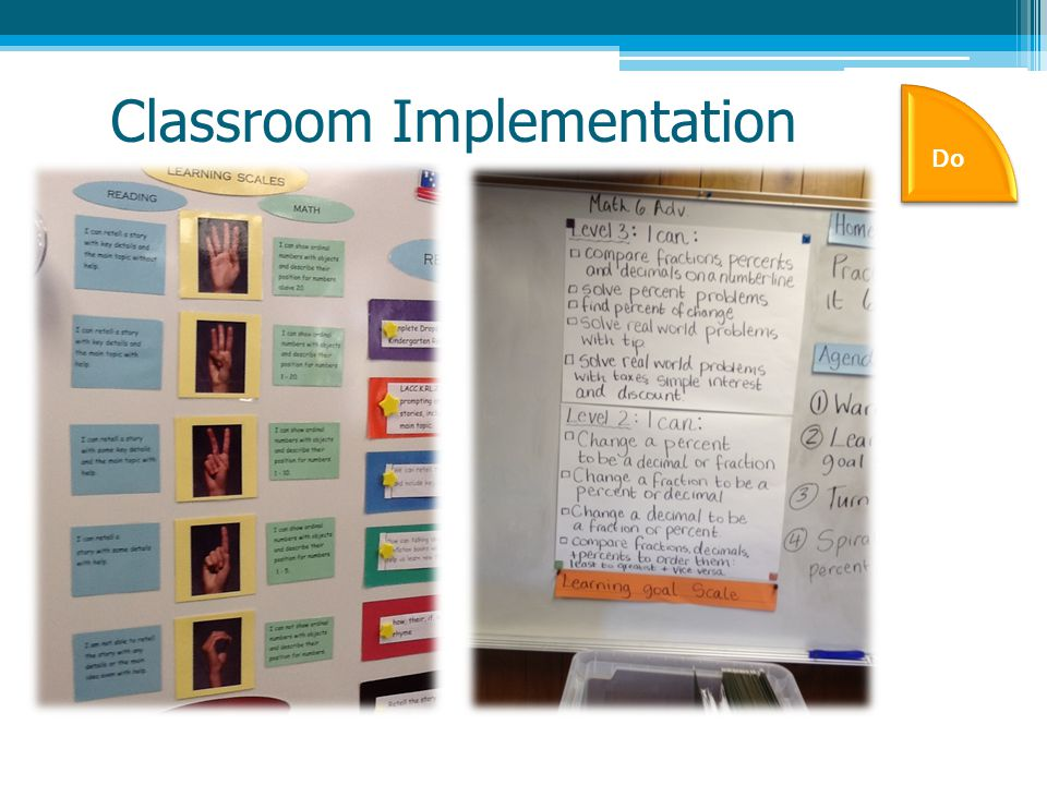 Classroom Implementation Check Do