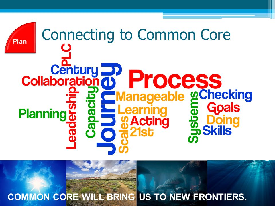 Connecting to Common Core Act COMMON CORE WILL BRING US TO NEW FRONTIERS.