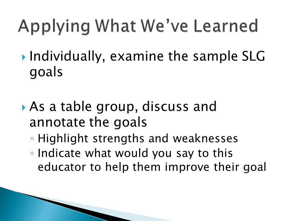  Individually, examine the sample SLG goals  As a table group, discuss and annotate the goals ◦ Highlight strengths and weaknesses ◦ Indicate what would you say to this educator to help them improve their goal