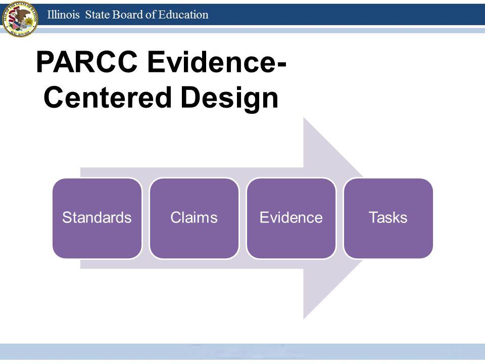 PARCC Evidence- Centered Design StandardsClaimsEvidenceTasks