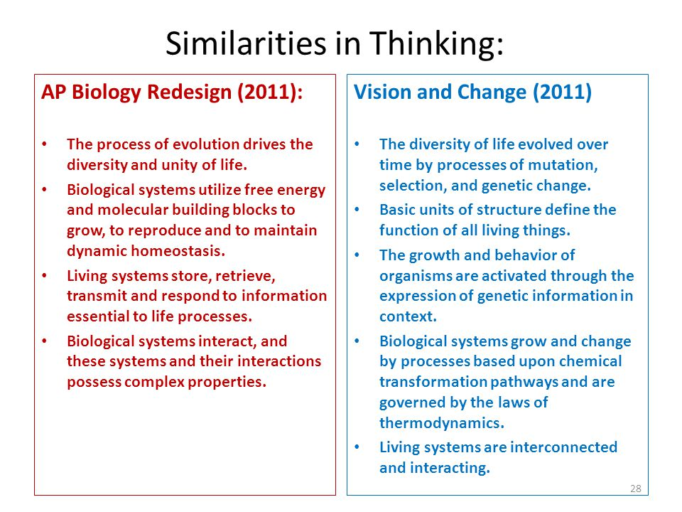 Similarities in Thinking: AP Biology Redesign (2011): The process of evolution drives the diversity and unity of life.