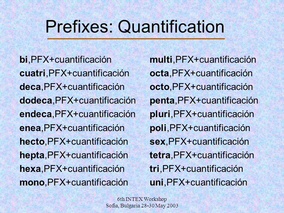 6th INTEX Workshop Sofia, Bulgaria 28-30 May 2003 Prefixes: Quantification bi,PFX+cuantificación cuatri,PFX+cuantificación deca,PFX+cuantificación dodeca,PFX+cuantificación endeca,PFX+cuantificación enea,PFX+cuantificación hecto,PFX+cuantificación hepta,PFX+cuantificación hexa,PFX+cuantificación mono,PFX+cuantificación multi,PFX+cuantificación octa,PFX+cuantificación octo,PFX+cuantificación penta,PFX+cuantificación pluri,PFX+cuantificación poli,PFX+cuantificación sex,PFX+cuantificación tetra,PFX+cuantificación tri,PFX+cuantificación uni,PFX+cuantificación