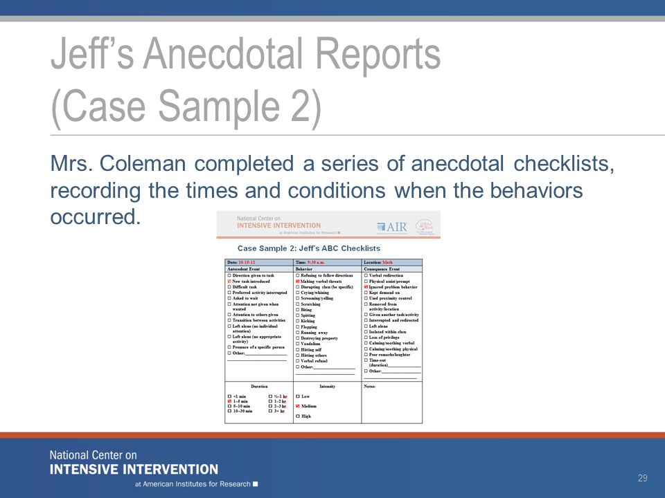 Mrs. Coleman completed a series of anecdotal checklists, recording the times and conditions when the behaviors occurred. Jeff's Anecdotal Reports (Cas