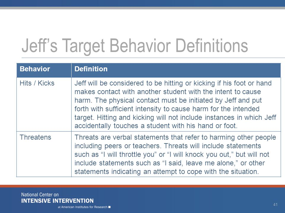 Jeff's Target Behavior Definitions 41 BehaviorDefinition Hits / KicksJeff will be considered to be hitting or kicking if his foot or hand makes contact with another student with the intent to cause harm.