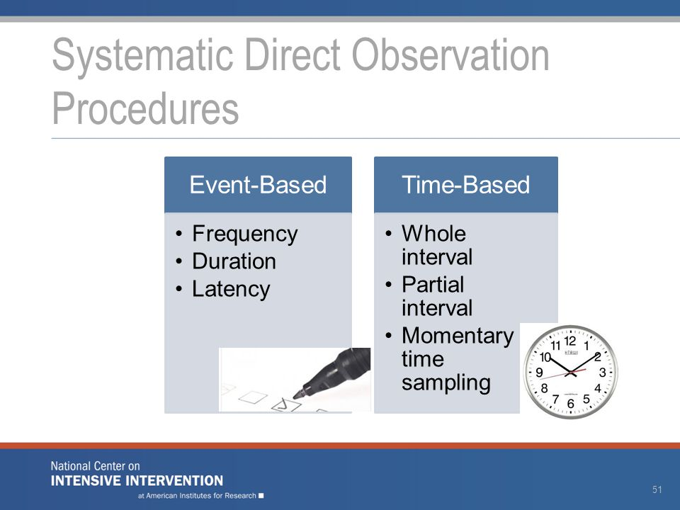 Systematic Direct Observation Procedures Event-Based Frequency Duration Latency Time-Based Whole interval Partial interval Momentary time sampling 51