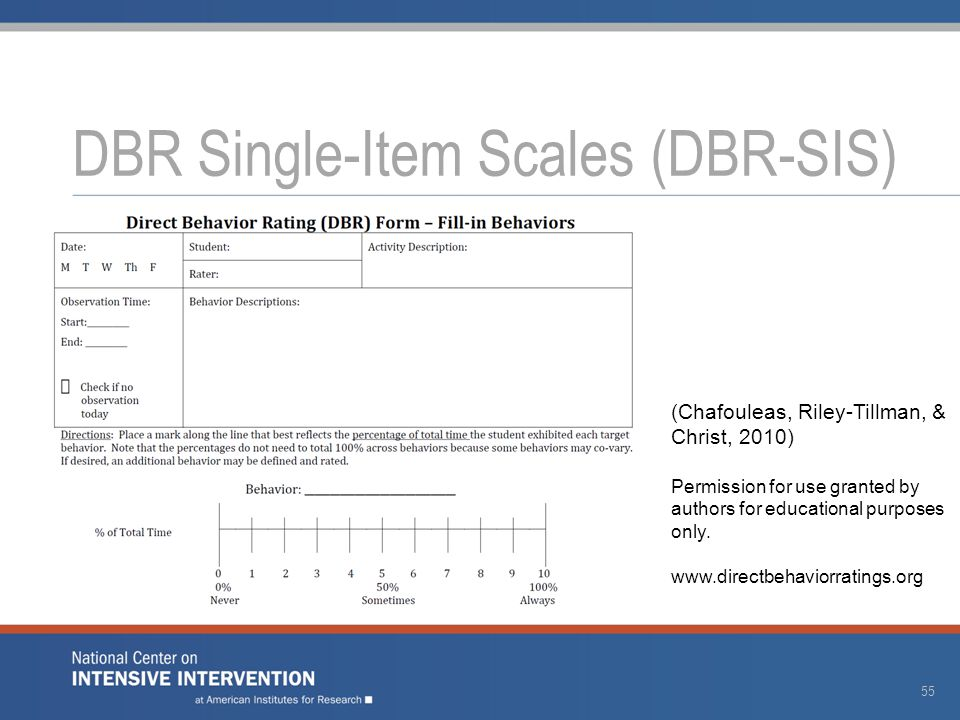 DBR Single-Item Scales (DBR-SIS) 55 (Chafouleas, Riley-Tillman, & Christ, 2010) Permission for use granted by authors for educational purposes only.