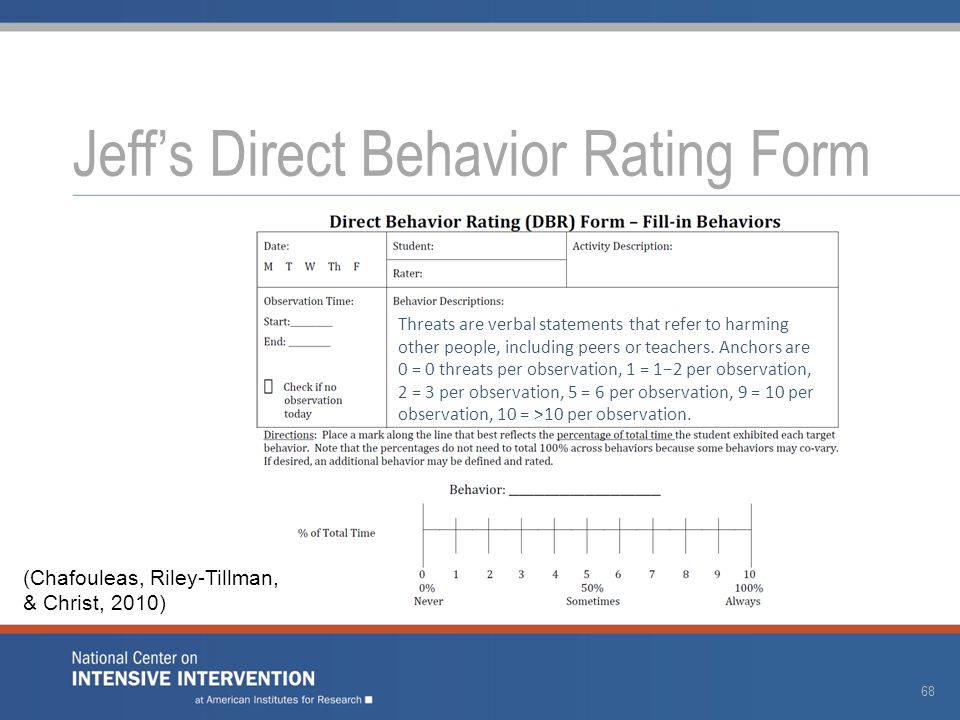 Jeff's Direct Behavior Rating Form Threats are verbal statements that refer to harming other people, including peers or teachers.