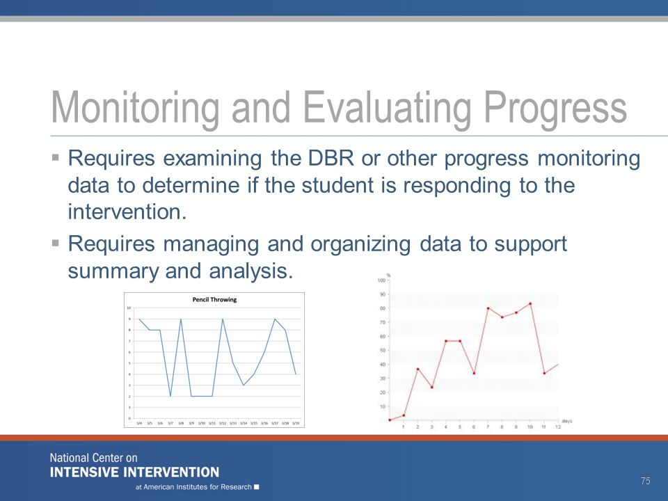 Monitoring and Evaluating Progress  Requires examining the DBR or other progress monitoring data to determine if the student is responding to the intervention.