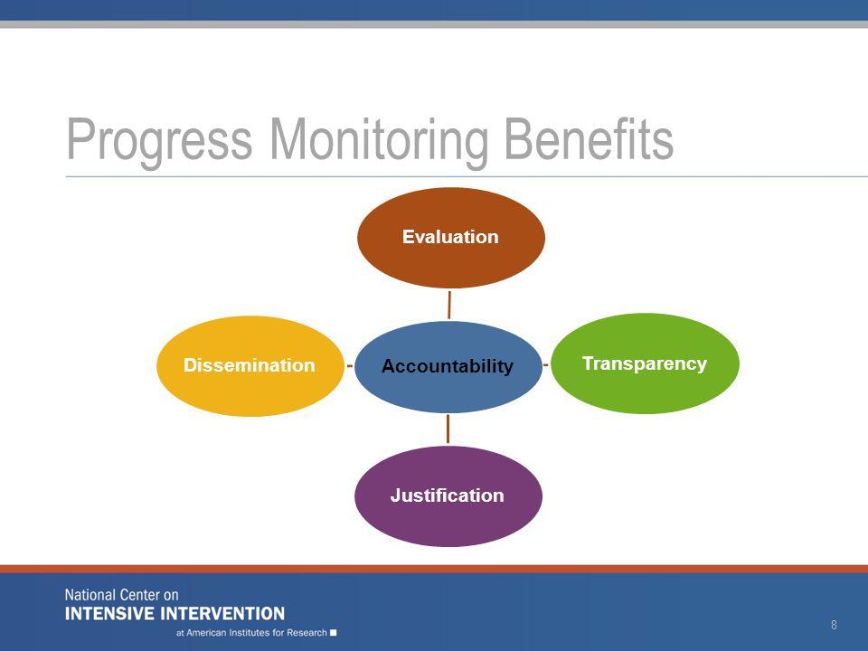 Accountability EvaluationTransparencyJustificationDissemination Progress Monitoring Benefits 8