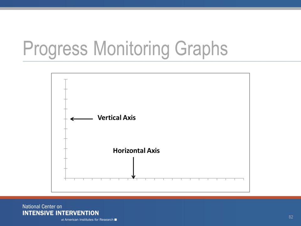 Progress Monitoring Graphs 82