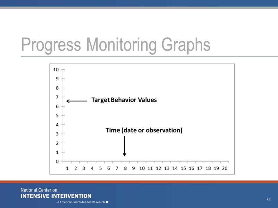 Progress Monitoring Graphs 83