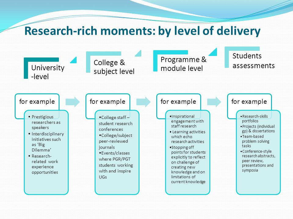 Research-rich moments: by level of delivery University -level College & subject level Programme & module level for example Prestigious researchers as speakers Interdisciplinary initiatives such as 'Big Dilemma' Research- related work experience opportunities for example College staff – student research conferences College/subject peer-reviewed journals Events/classes where PGR/PGT students working with and inspire UGs for example Inspirational engagement with staff research Learning activities which echo research activities Stopping off points for students explicitly to reflect on challenge of creating new knowledge and on limitations of current knowledge for example Research-skills portfolios Projects (individual gp) & dissertations Team-based problem solving tasks Conference-style research abstracts, peer review, presentations and symposia Students assessments