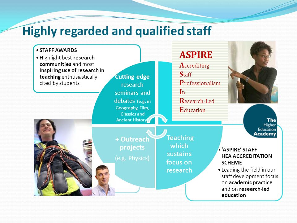 Highly regarded and qualified staff 'ASPIRE' STAFF HEA ACCREDITATION SCHEME Leading the field in our staff development focus on academic practice and on research-led education STAFF AWARDS Highlight best research communities and most inspiring use of research in teaching enthusiastically cited by students Cutting edge research seminars and debates (e.g.