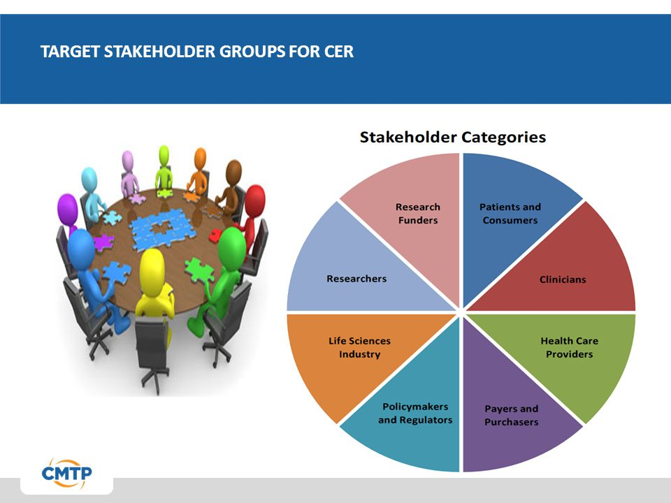 TARGET STAKEHOLDER GROUPS FOR CER
