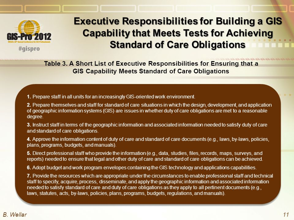 Executive Responsibilities for Building a GIS Capability that Meets Tests for Achieving Standard of Care Obligations Table 3.