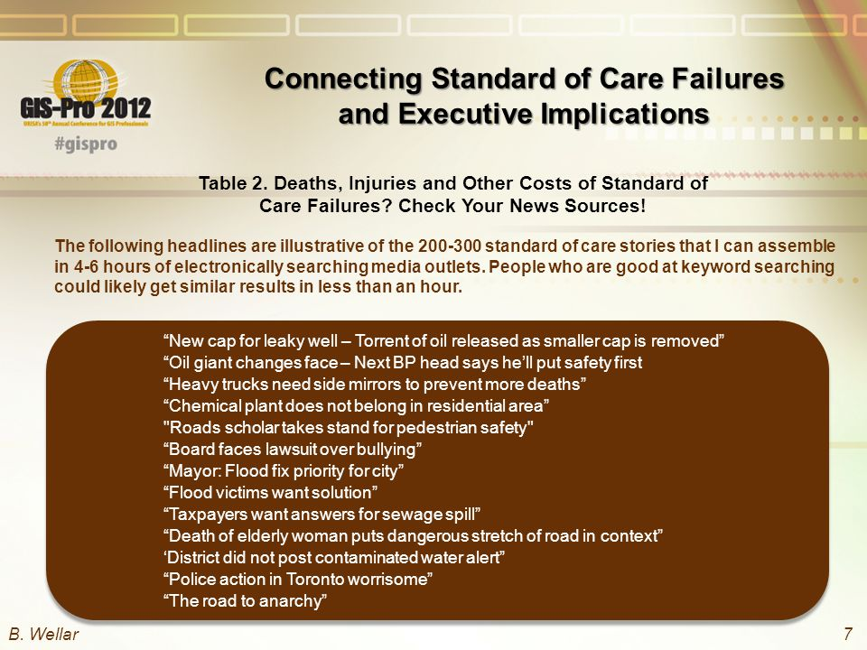 Table 2. Deaths, Injuries and Other Costs of Standard of Care Failures.