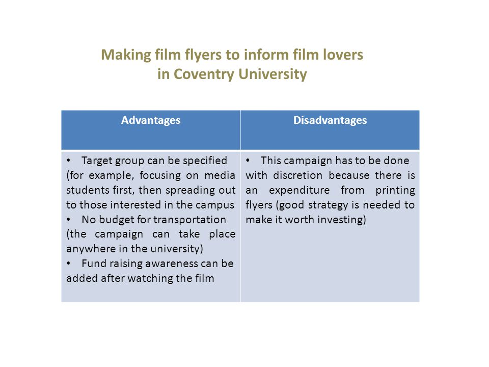 Making film flyers to inform film lovers in Coventry University AdvantagesDisadvantages Target group can be specified (for example, focusing on media students first, then spreading out to those interested in the campus No budget for transportation (the campaign can take place anywhere in the university) Fund raising awareness can be added after watching the film This campaign has to be done with discretion because there is an expenditure from printing flyers (good strategy is needed to make it worth investing)