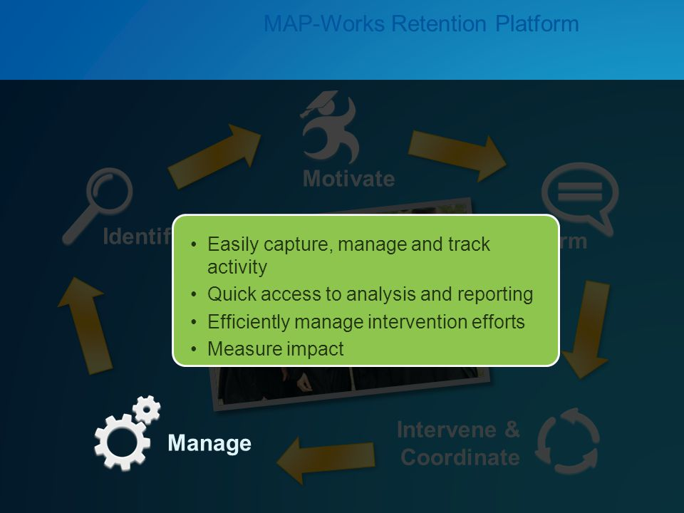 Motivate Identify Intervene & Coordinate Inform Manage MAP-Works Retention Platform Easily capture, manage and track activity Quick access to analysis