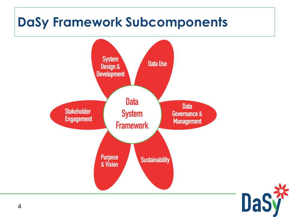 4 DaSy Framework Subcomponents