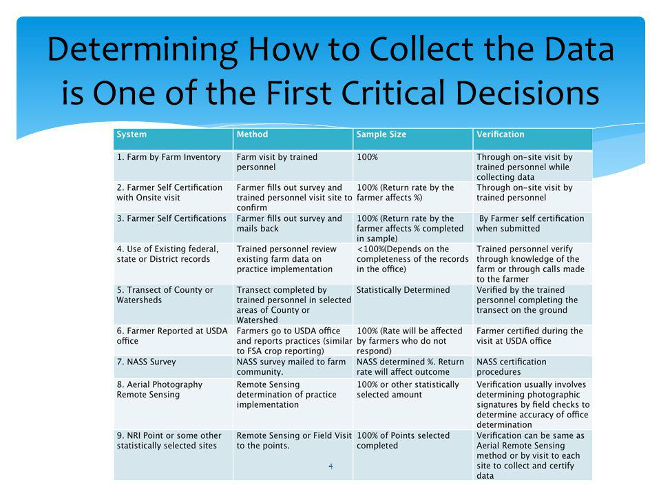Determining How to Collect the Data is One of the First Critical Decisions 4