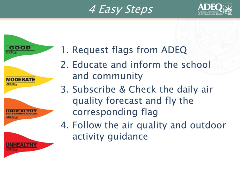 4 Easy Steps 1.Request flags from ADEQ 2.Educate and inform the school and community 3.Subscribe & Check the daily air quality forecast and fly the corresponding flag 4.Follow the air quality and outdoor activity guidance