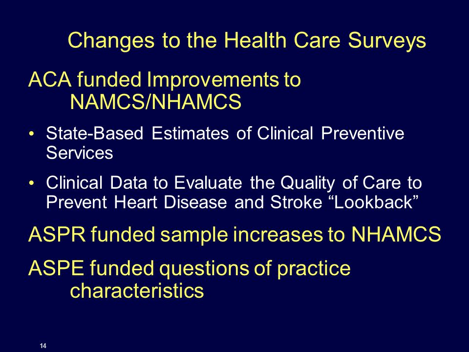 Changes to the Health Care Surveys ACA funded Improvements to NAMCS/NHAMCS State-Based Estimates of Clinical Preventive Services Clinical Data to Evaluate the Quality of Care to Prevent Heart Disease and Stroke Lookback ASPR funded sample increases to NHAMCS ASPE funded questions of practice characteristics 14