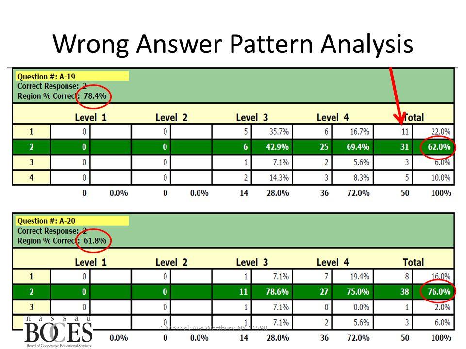 Wrong Answer Pattern Analysis 1 Merrick Ave Westbury NY 11590