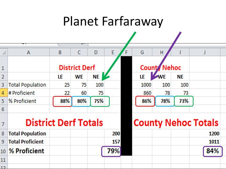 Planet Farfaraway 1 Merrick Ave Westbury NY 11590