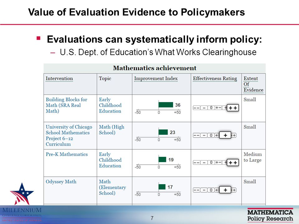  Evaluations can systematically inform policy: –U.S.