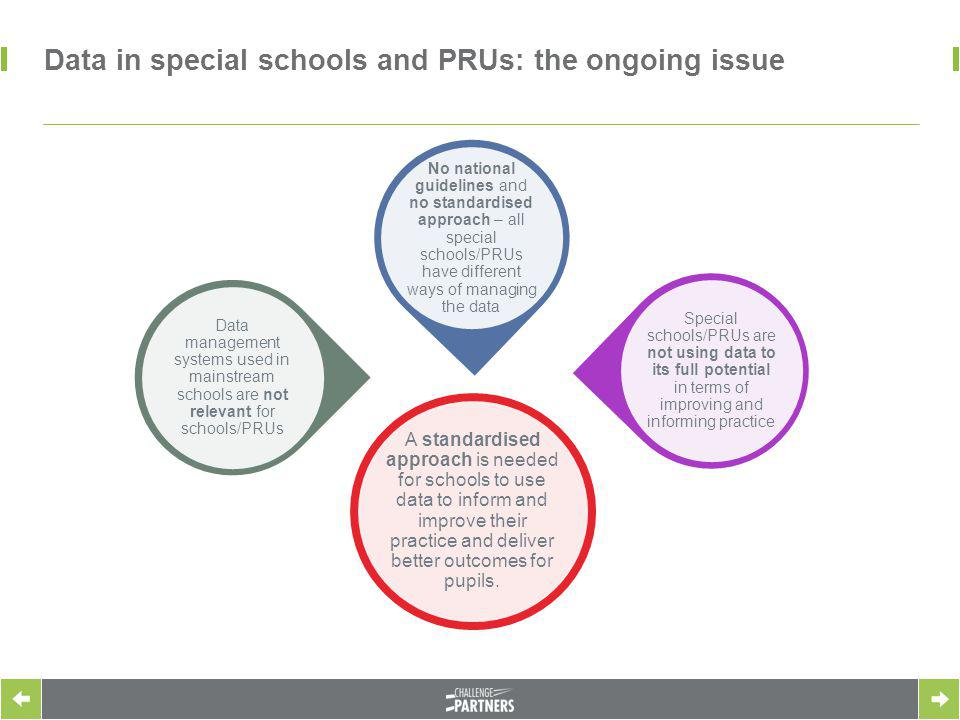A report which recognises and recommends best practice to define: what data should be collected and why how data should be recorded, presented and analysed (including triangulation techniques) how should data ultimately be used in order to inform teacher practice.