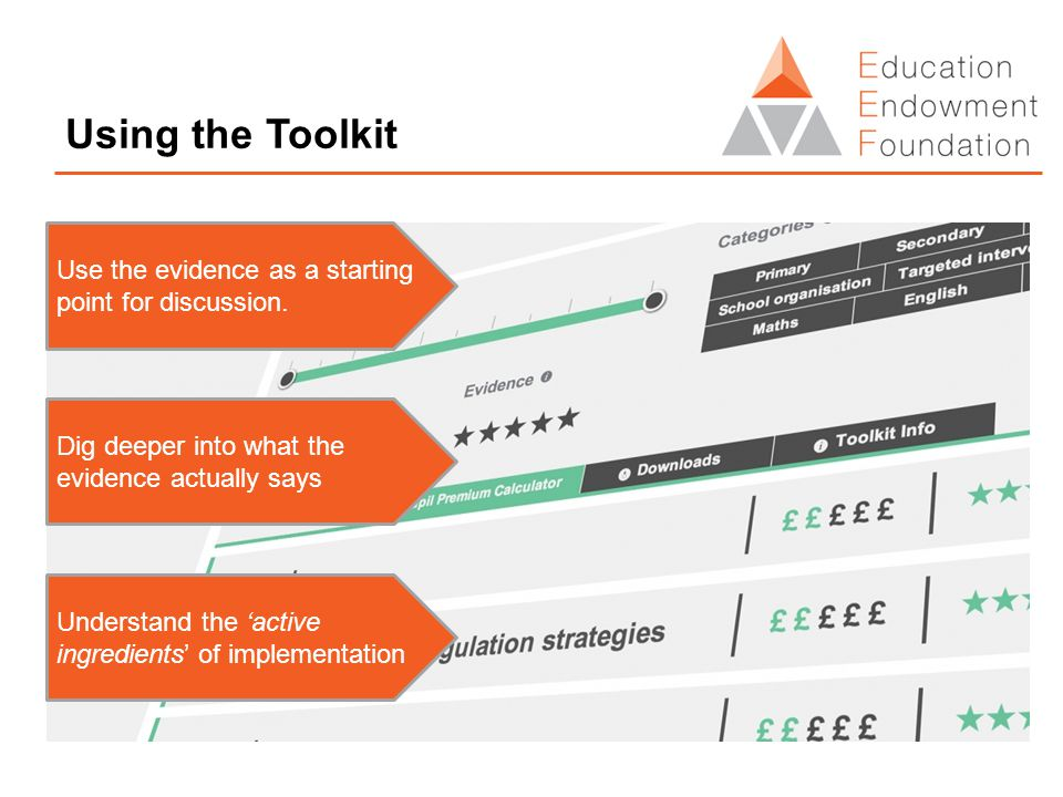 Using the Toolkit Use the evidence as a starting point for discussion.