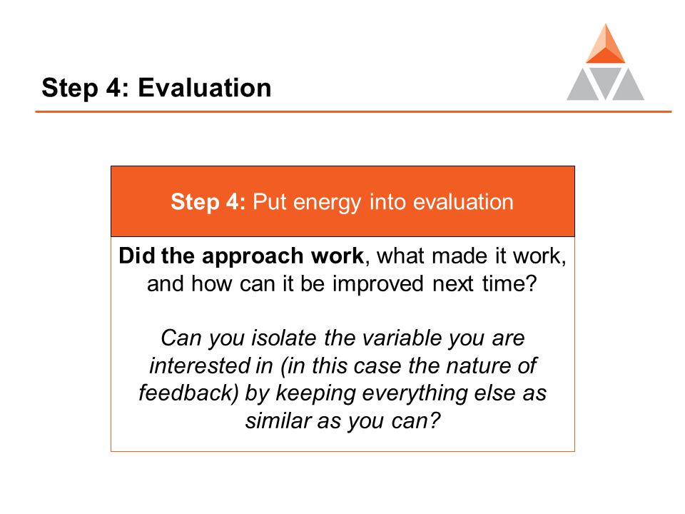 Step 4: Evaluation Did the approach work, what made it work, and how can it be improved next time.