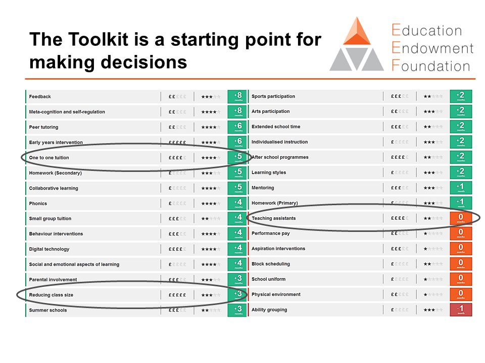 The Toolkit is a starting point for making decisions