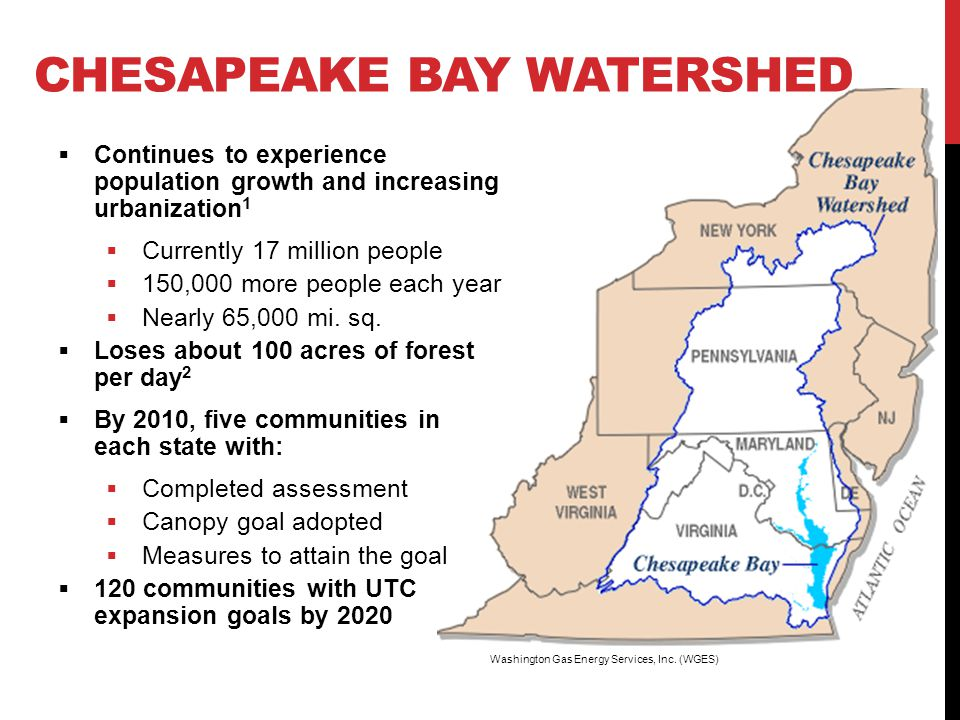 RESEARCH QUESTIONS How are localities in the Chesapeake Bay watershed using UTC assessments.