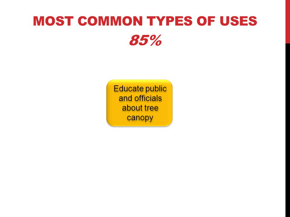 MOST COMMON TYPES OF USES 65%-75% Create a locality-wide tree canopy goal Create a locality-wide tree canopy goal Baseline for canopy change Inform larger initiatives Plan and prioritize tree plantings