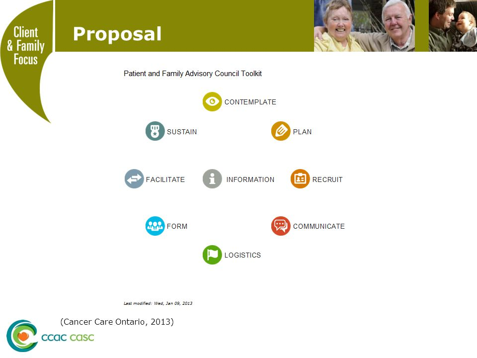 Proposal (Cancer Care Ontario, 2013)