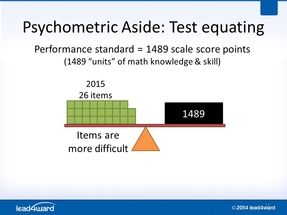 Psychometric Aside: Test equating 13 Items are more difficult 1489 2015 26 items Performance standard = 1489 scale score points (1489 units of math knowledge & skill)