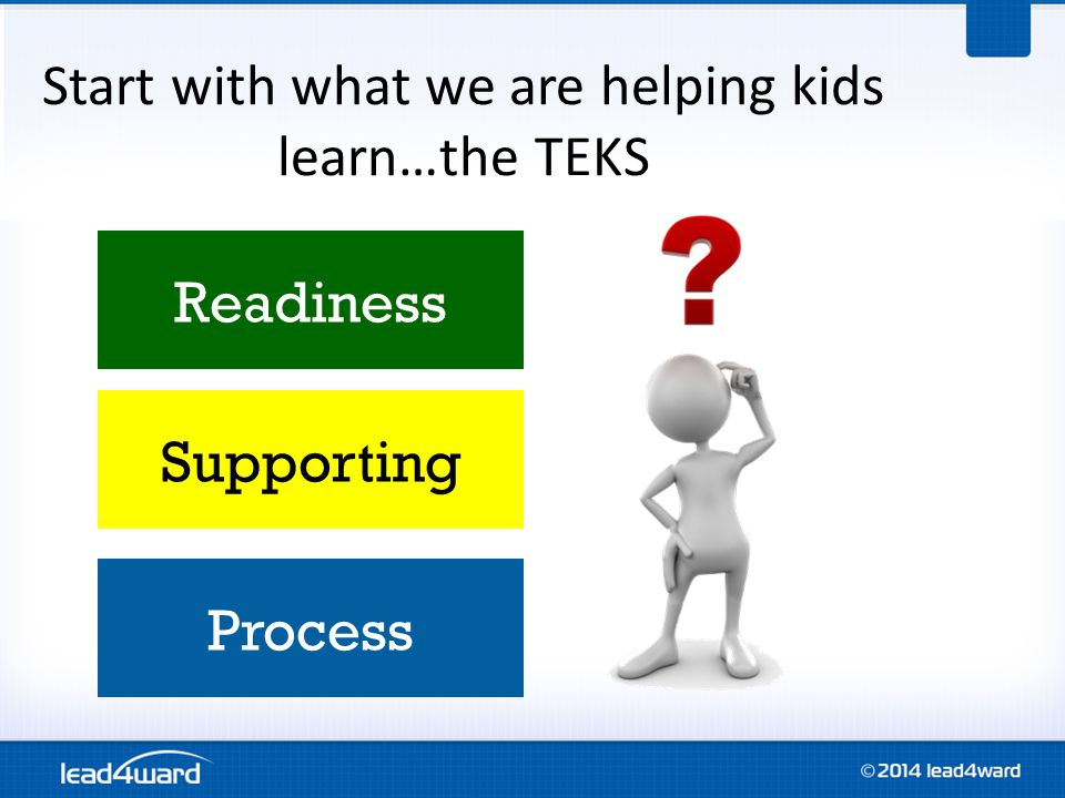 Start with what we are helping kids learn…the TEKS Readiness Supporting Process