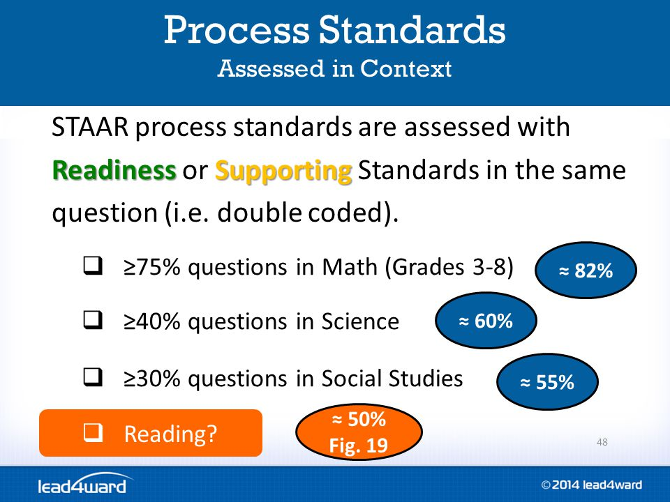  ≥75% questions in Math (Grades 3-8)  ≥40% questions in Science  ≥30% questions in Social Studies 48 ≈ 82% ≈ 60% ≈ 55%  Reading.