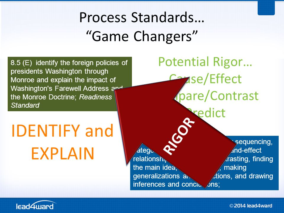 Process Standards… Game Changers 8.5 (E) identify the foreign policies of presidents Washington through Monroe and explain the impact of Washington s Farewell Address and the Monroe Doctrine; Readiness Standard IDENTIFY and EXPLAIN Potential Rigor… Cause/Effect Compare/Contrast Predict 8.29 (B) analyze information by sequencing, categorizing, identifying cause-and-effect relationships, comparing, contrasting, finding the main idea, summarizing, making generalizations and predictions, and drawing inferences and conclusions; RIGOR